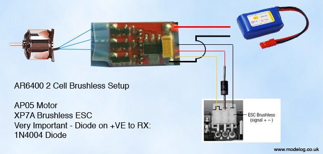 2 Cell Brushless AR6400 setup for Parkzone Micros